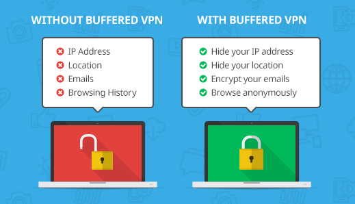 buffered vpn security