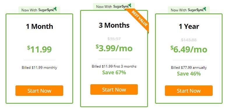ipVanish VPN price