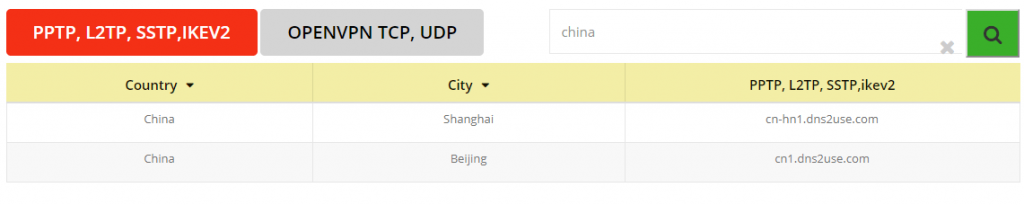 Ivacy china vpn servers