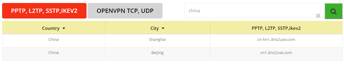 vpn into china