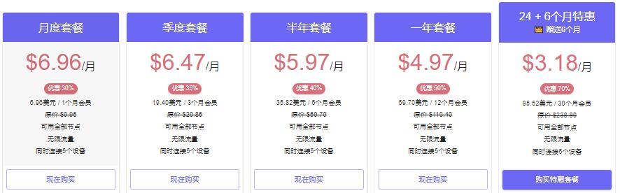 光年VPN价格