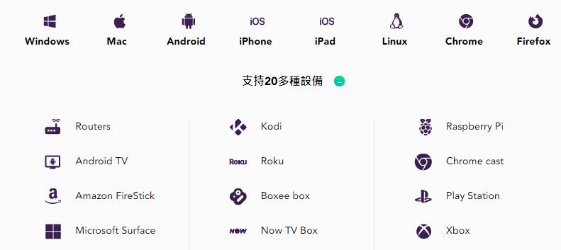 purevpn兼容设备列表
