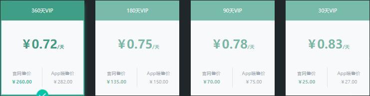 穿梭VPN价格