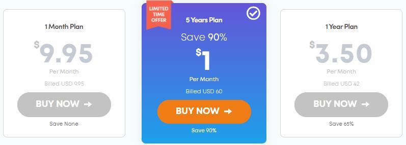 ivacy 黑色星期五2020 优惠价格