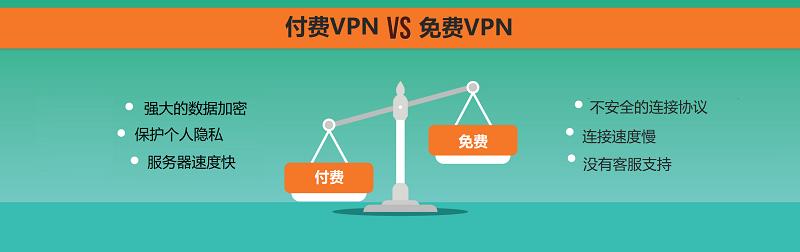 免费还是付费VPN?