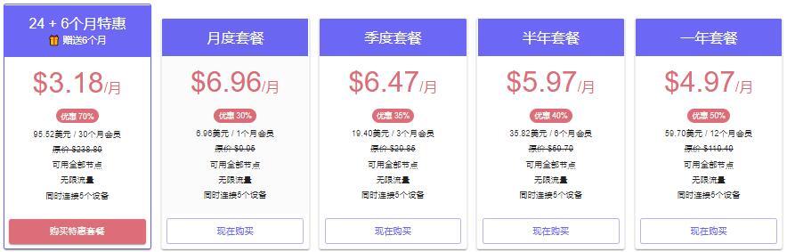 光年VPN 2021年价格