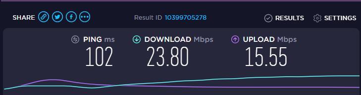 光年VPN速度