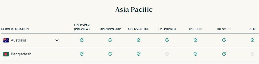 ExpressVPN 澳大利亚服务器节点
