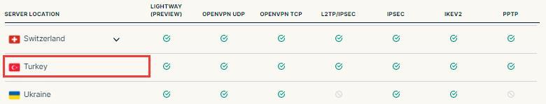 expressvpn 土耳其服务器
