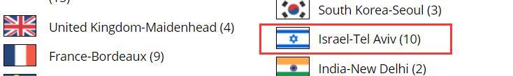 ipvanish 以色列VPN服务器节点