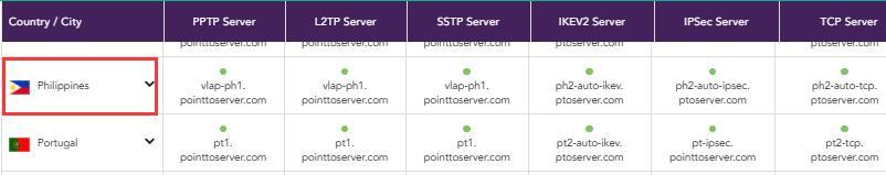 pureVPN 菲律宾服务器节点