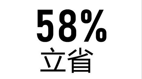 立省58%
