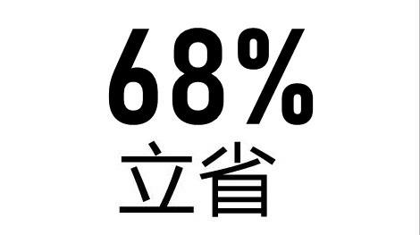 立省68%