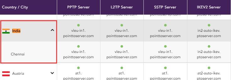 Purevpn 印度服务器节点