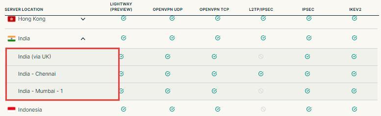 expressvpn 印度服务器节点