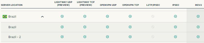 expressvpn 巴西服务器节点