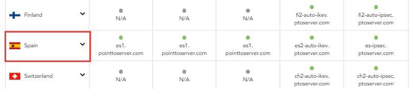 purevpn 西班牙服务器节点